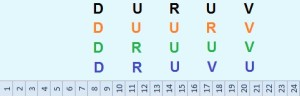 DURUV
